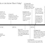 Die Marke Black Friday: Was bisher geschah!