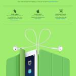 Erster Hinweis auf Apples Black Friday Rabatte: Auch ein iPad Air Angebot?