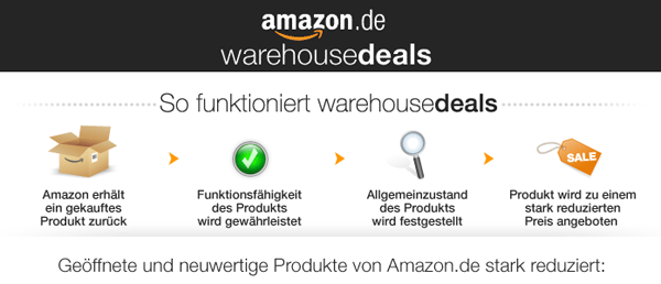 Amazon Warehouse-Deals